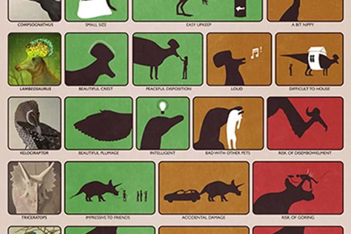 21 02 2014Dinosaur Pet Guide
